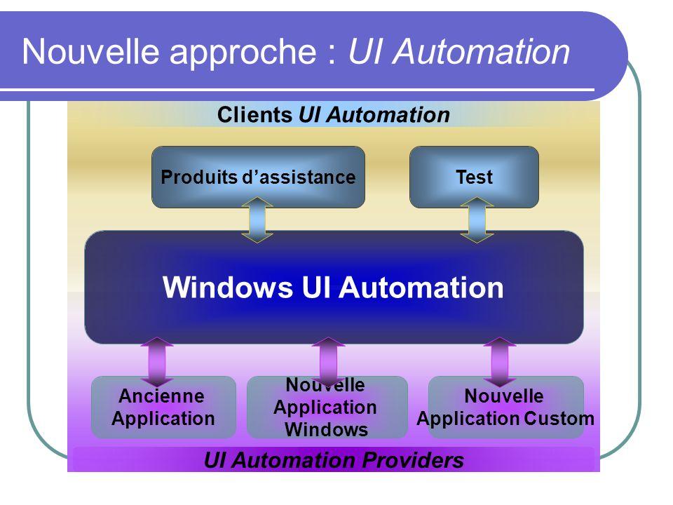 Nouvelle approche : UI Automation