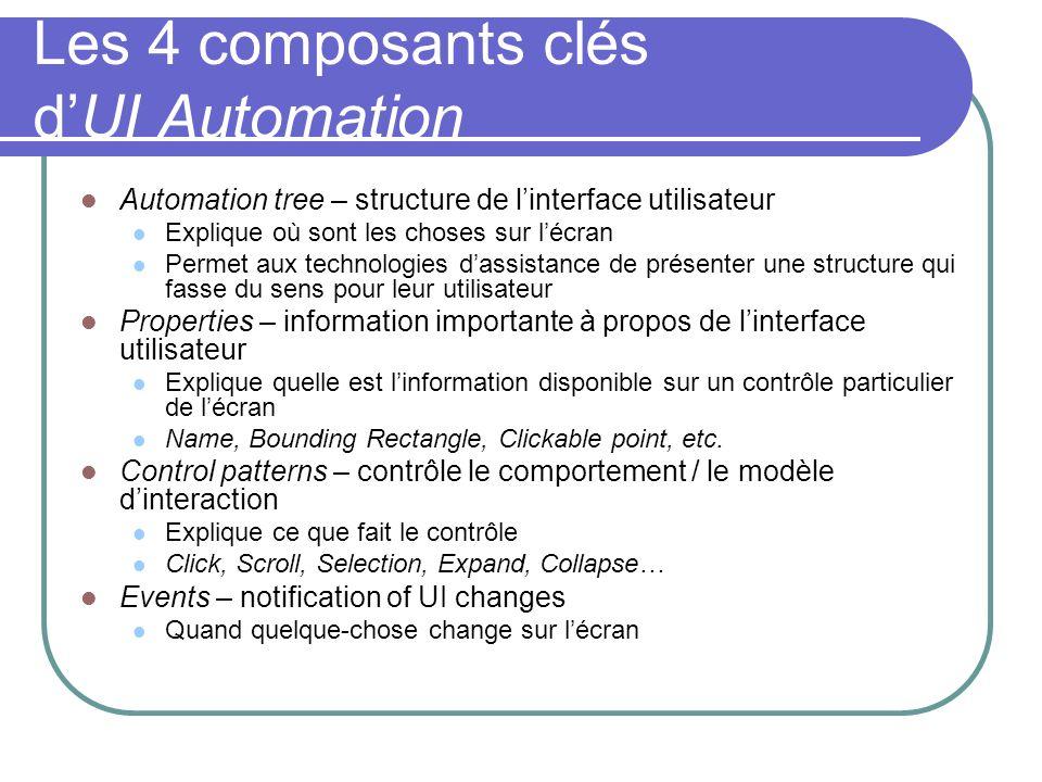 Les 4 composants clés d'UI Automation