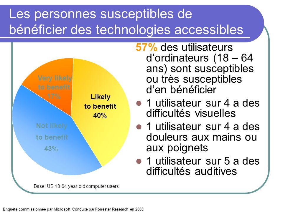 Les personnes susceptibles de bénéficier des technologies accessibles