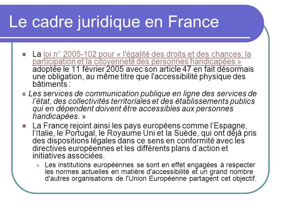 Le cadre juridique en France