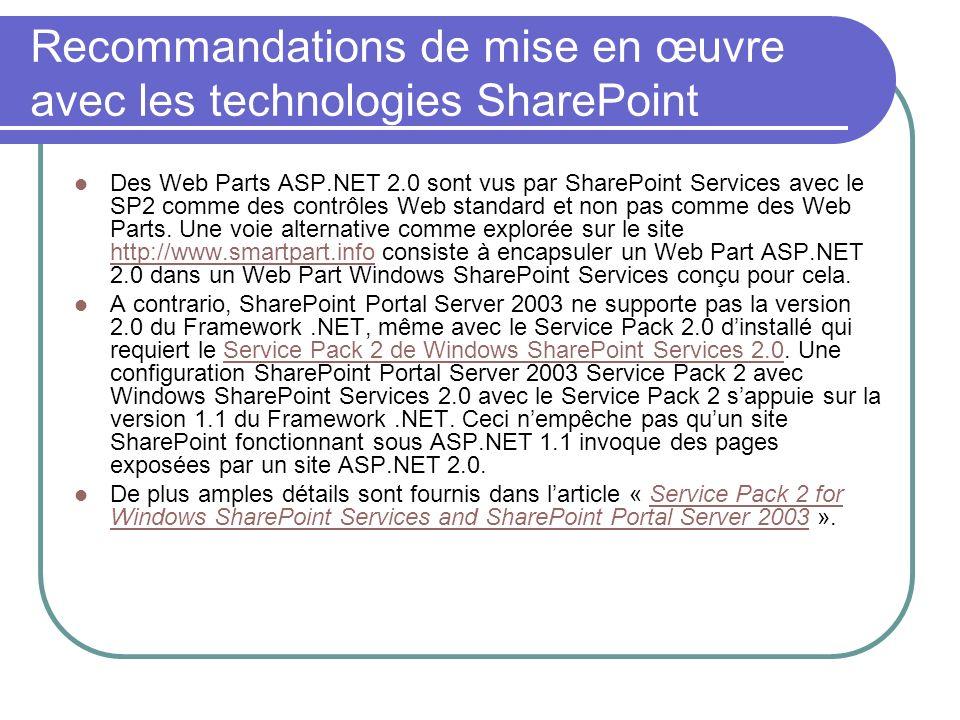 Recommandations de mise en œuvre avec les technologies SharePoint