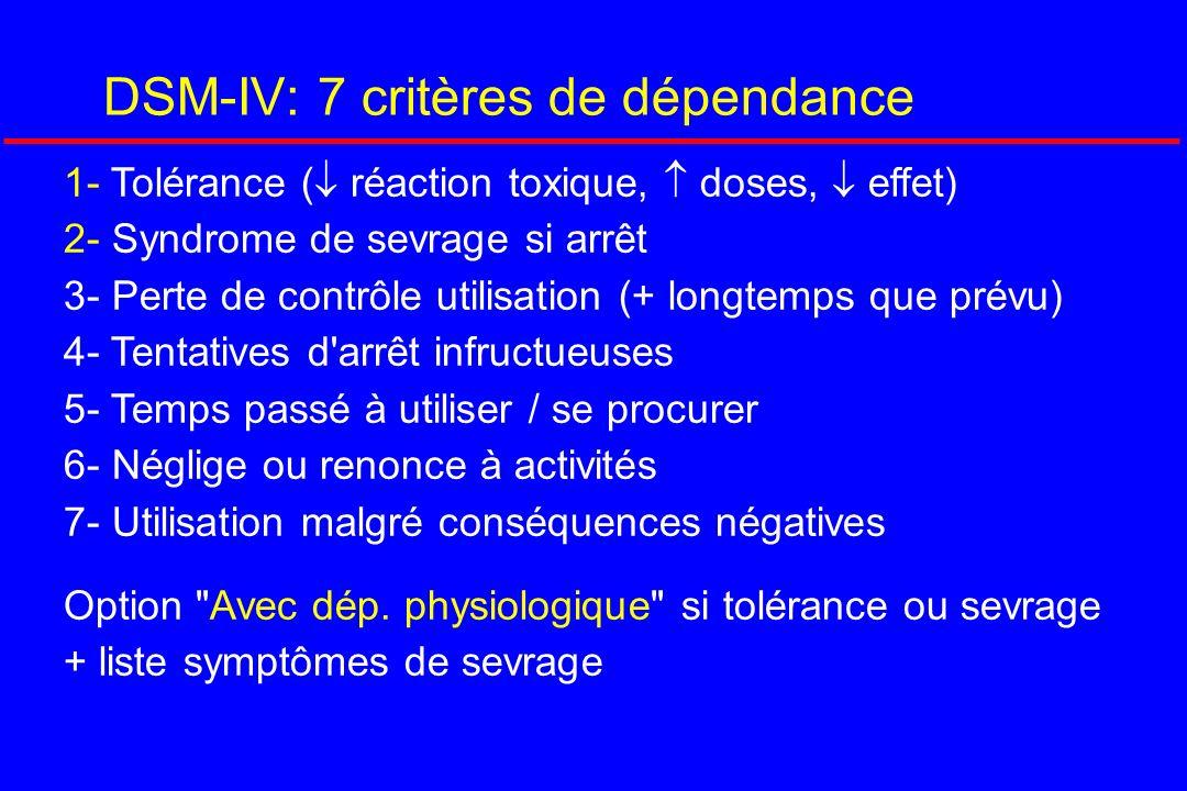 DSM-IV: 7 critères de dépendance