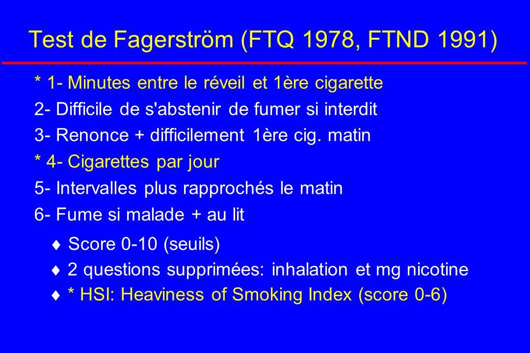 Test de Fagerström (FTQ 1978, FTND 1991)