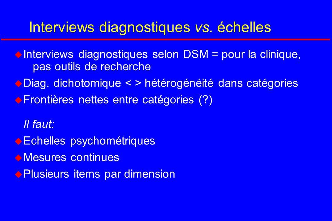 Interviews diagnostiques vs. échelles