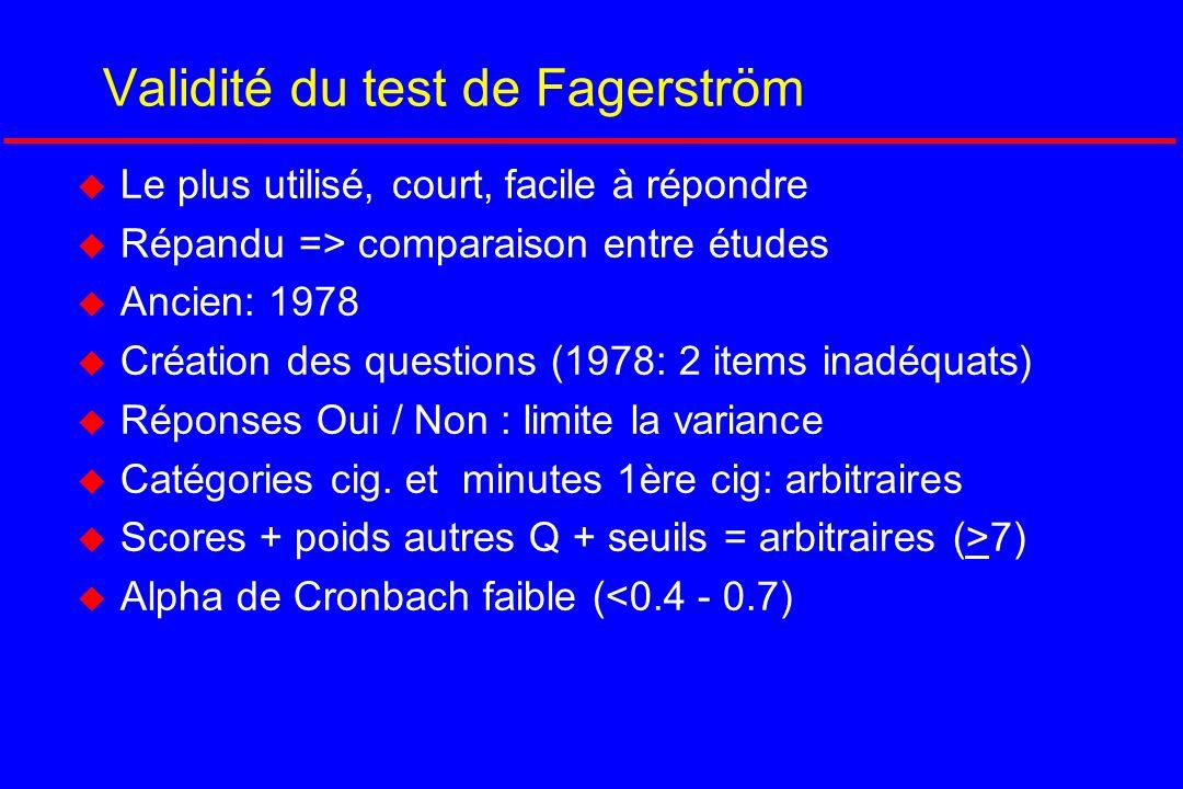 Validité du test de Fagerström