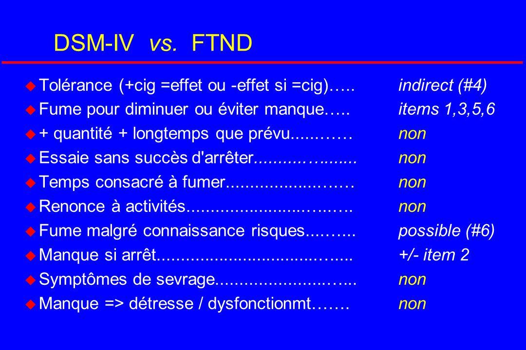 DSM-IV vs. FTND Tolérance (+cig =effet ou -effet si =cig)….. indirect (#4) Fume pour diminuer ou éviter manque….. items 1,3,5,6.