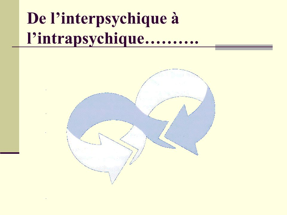 De l'interpsychique à l'intrapsychique……….