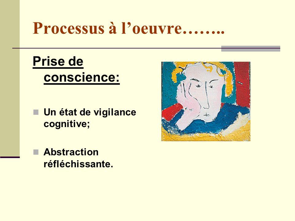 Processus à l'oeuvre……..