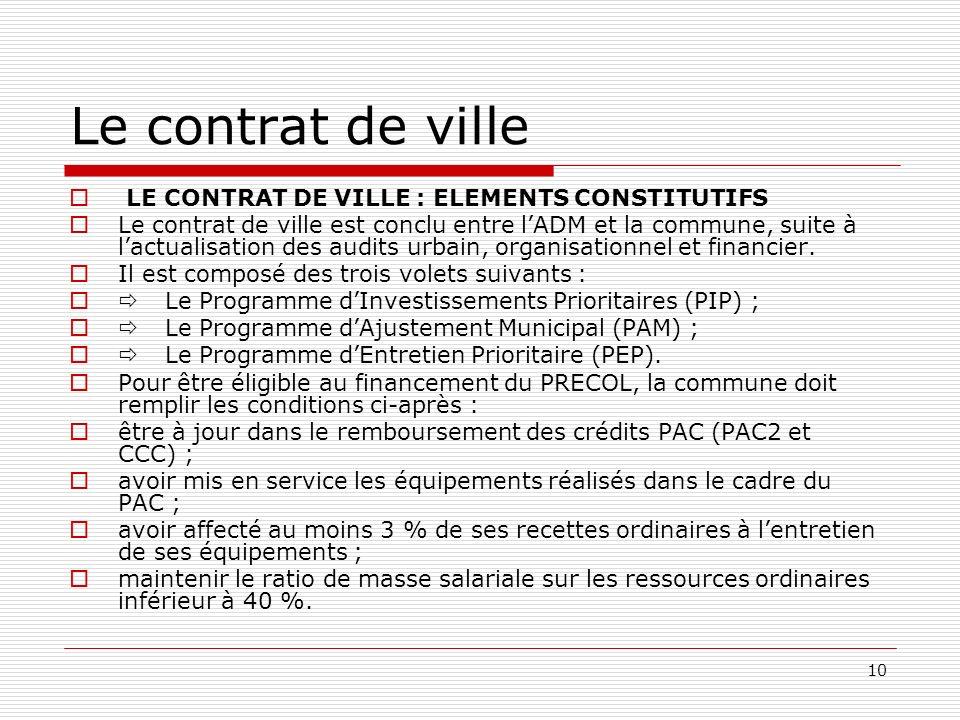 Le contrat de ville LE CONTRAT DE VILLE : ELEMENTS CONSTITUTIFS