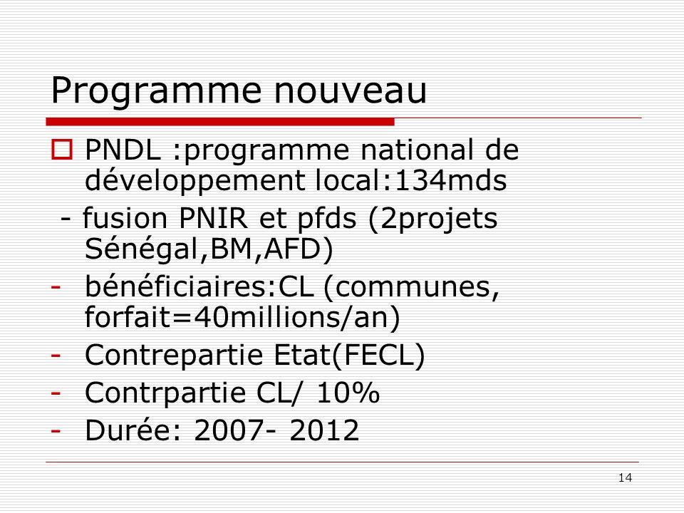 Programme nouveau PNDL :programme national de développement local:134mds. - fusion PNIR et pfds (2projets Sénégal,BM,AFD)