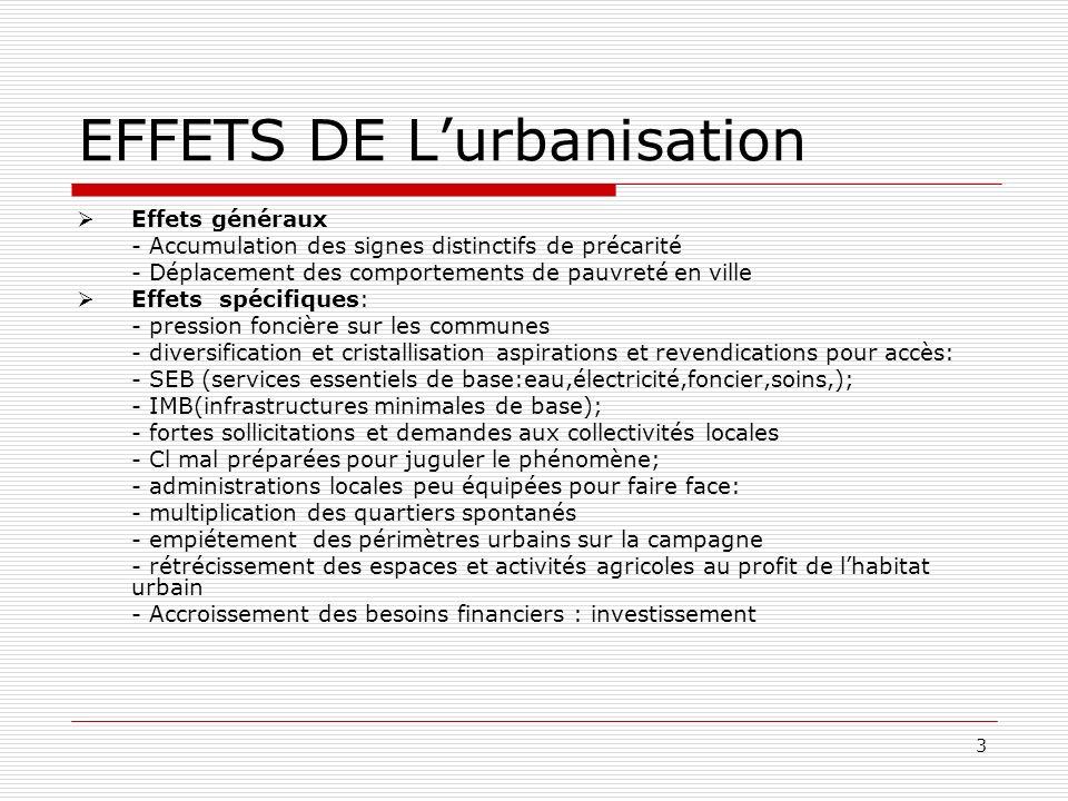 EFFETS DE L'urbanisation
