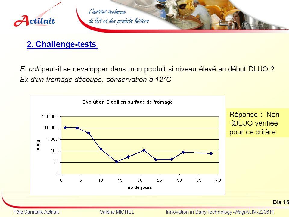 2. Challenge-tests E. coli peut-il se développer dans mon produit si niveau élevé en début DLUO Ex d'un fromage découpé, conservation à 12°C.