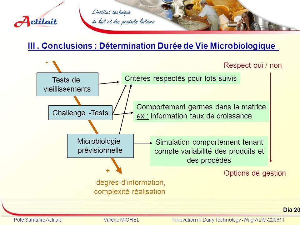 III . Conclusions : Détermination Durée de Vie Microbiologique