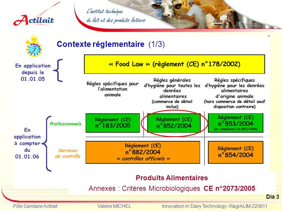 Contexte réglementaire (1/3)