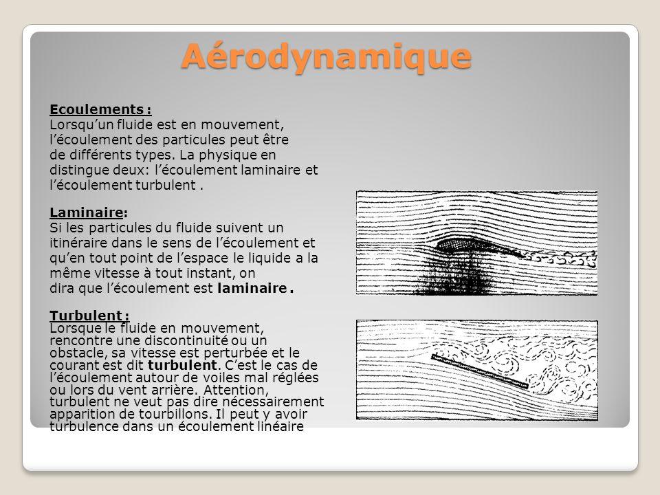 Aérodynamique Ecoulements : Lorsqu'un fluide est en mouvement,