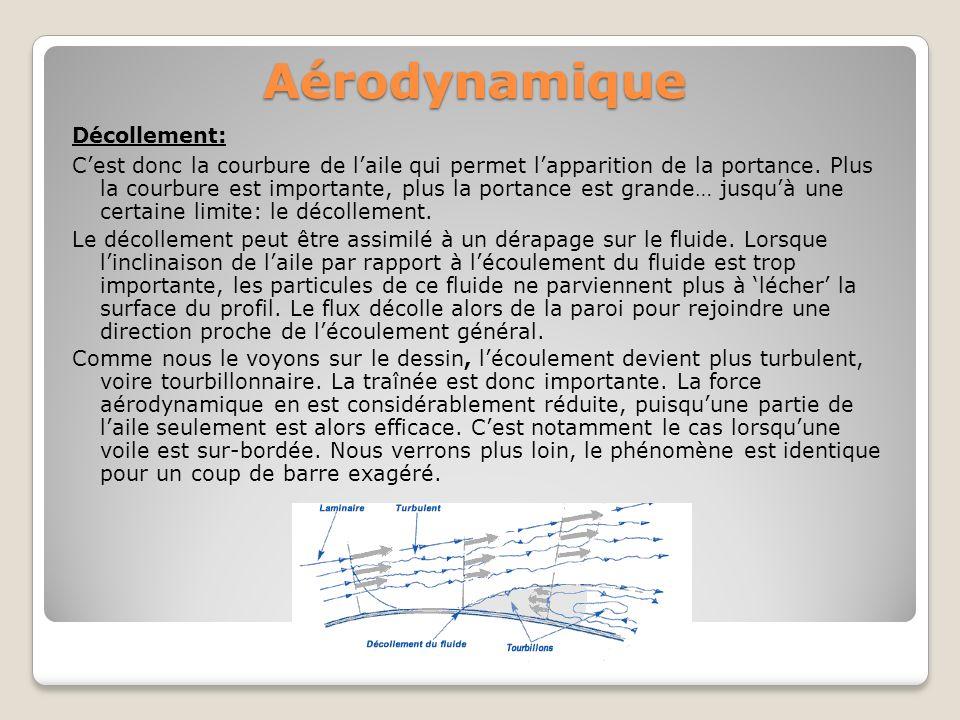 Aérodynamique Décollement: