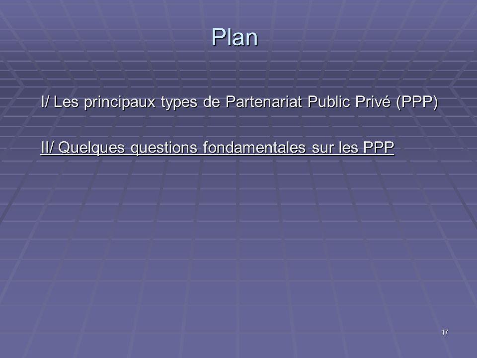 Plan I/ Les principaux types de Partenariat Public Privé (PPP)