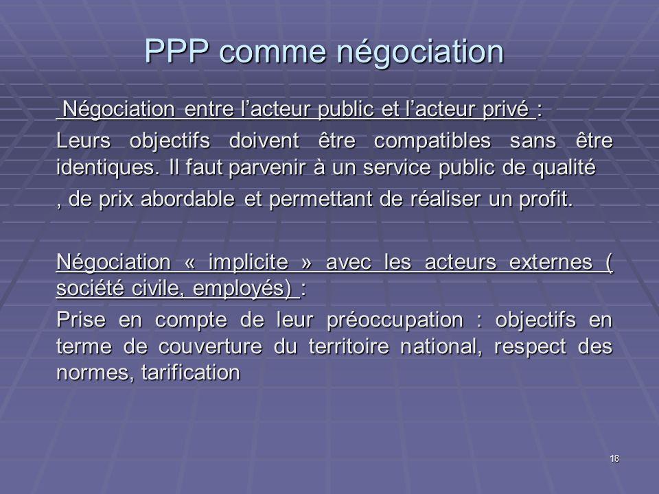 PPP comme négociation Négociation entre l'acteur public et l'acteur privé :