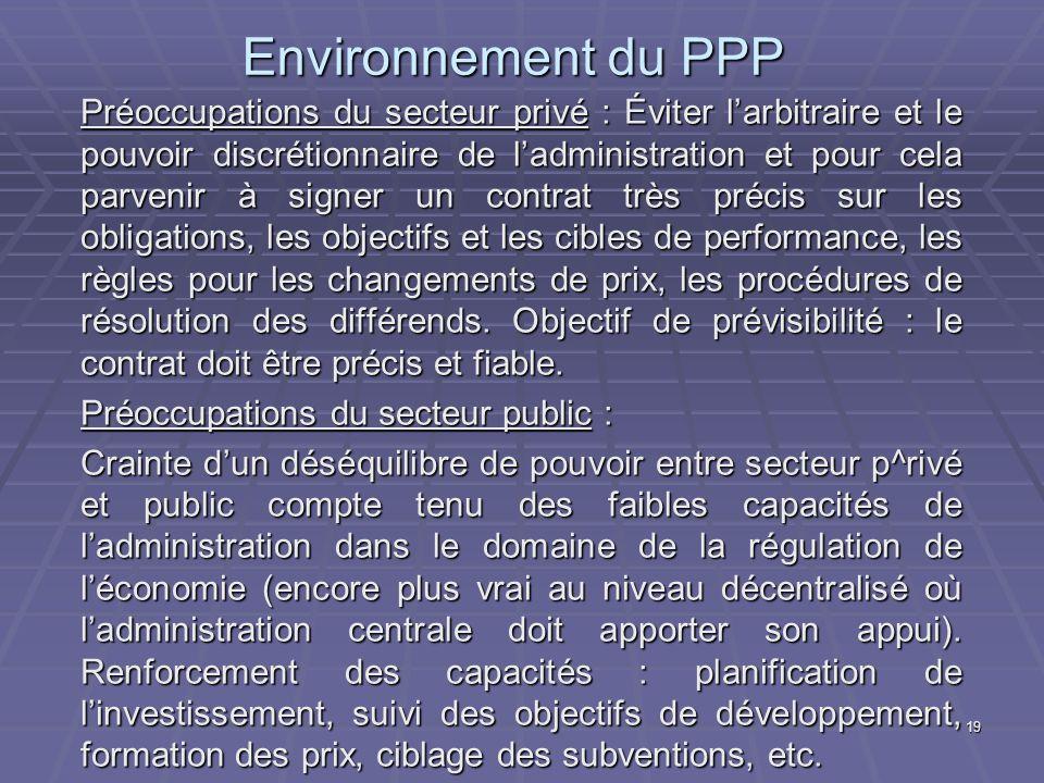 Environnement du PPP