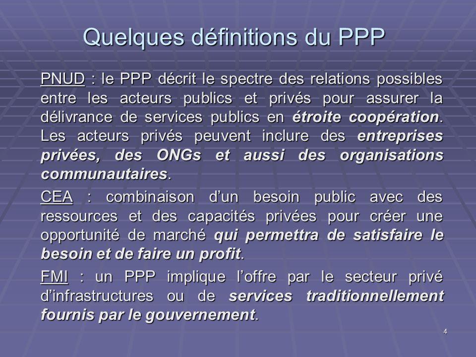 Quelques définitions du PPP