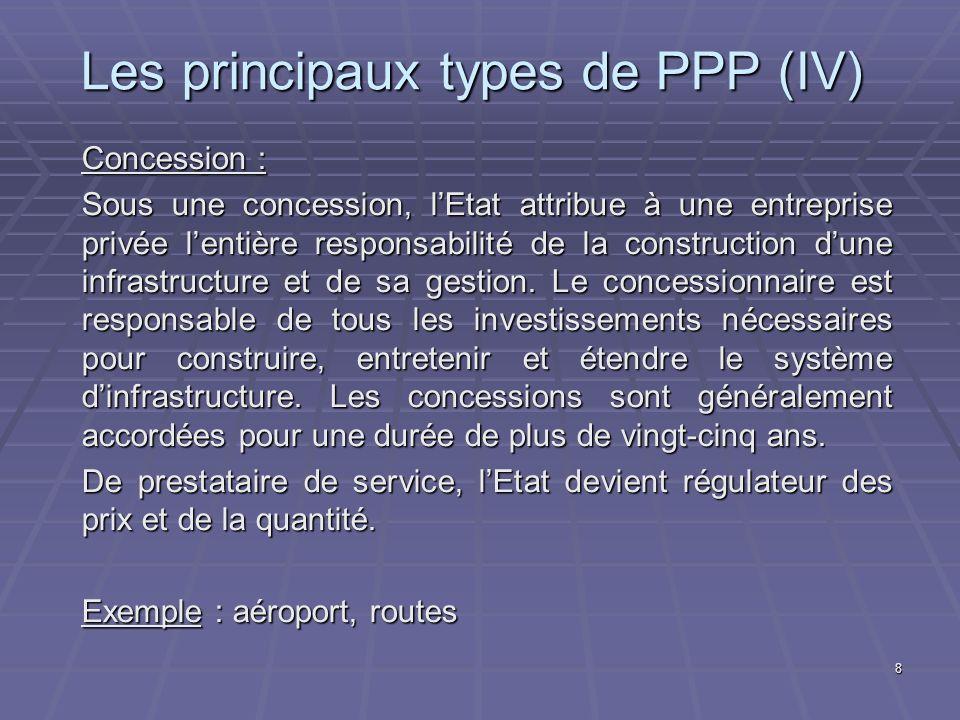 Les principaux types de PPP (IV)