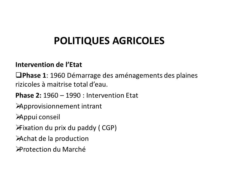 Politiques agricoles Intervention de l'Etat