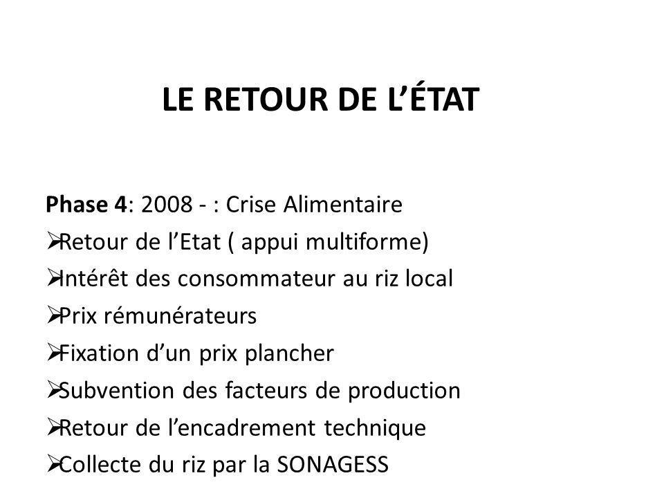LE RETOUR DE L'ÉTAT Phase 4: 2008 - : Crise Alimentaire