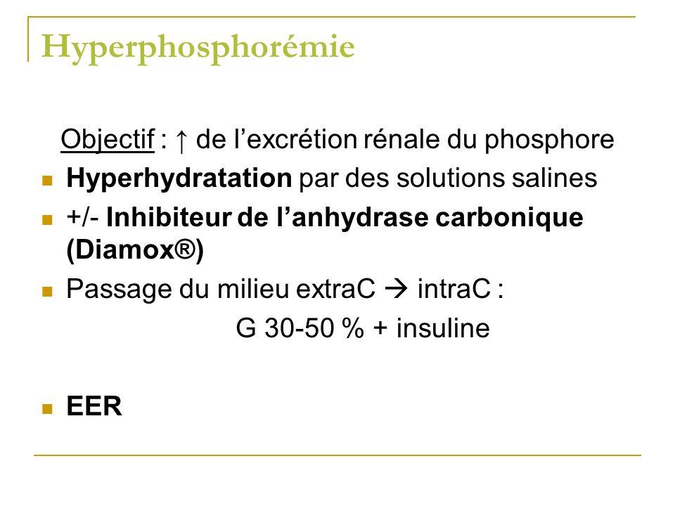 Objectif : ↑ de l'excrétion rénale du phosphore