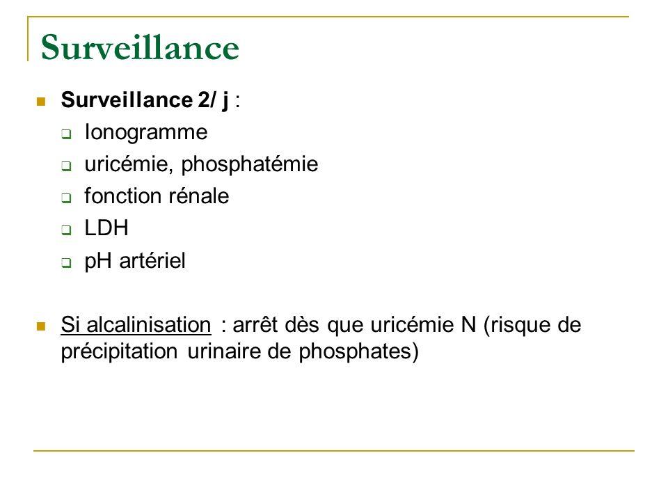 Surveillance Surveillance 2/ j : Ionogramme uricémie, phosphatémie