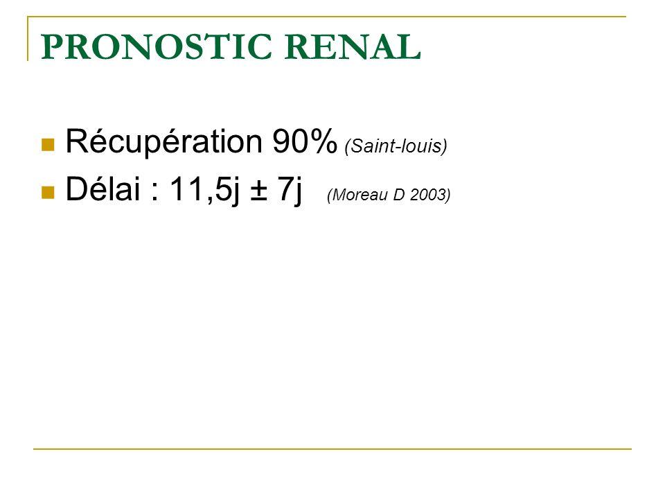 PRONOSTIC RENAL Récupération 90% (Saint-louis)