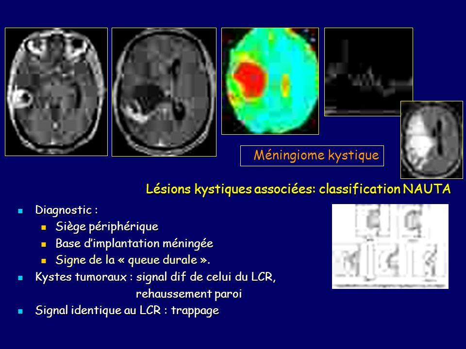 Lésions kystiques associées: classification NAUTA
