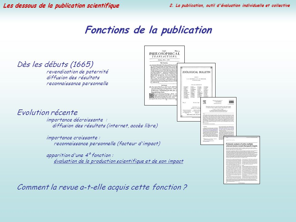 Fonctions de la publication