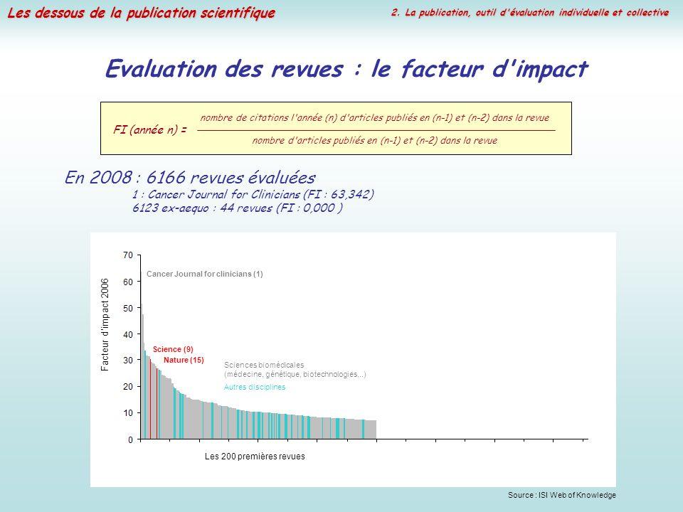 Evaluation des revues : le facteur d impact