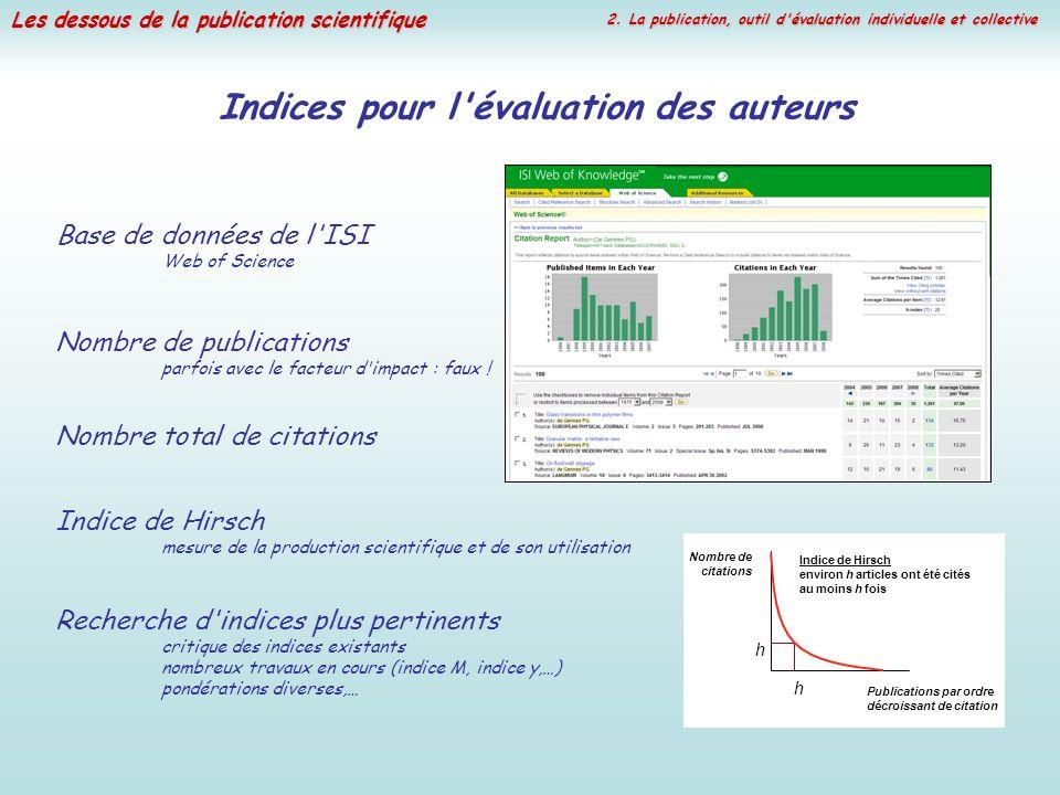 Indices pour l évaluation des auteurs