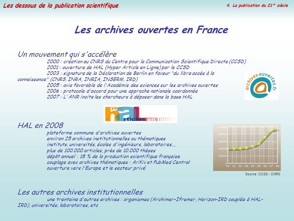 Les archives ouvertes en France