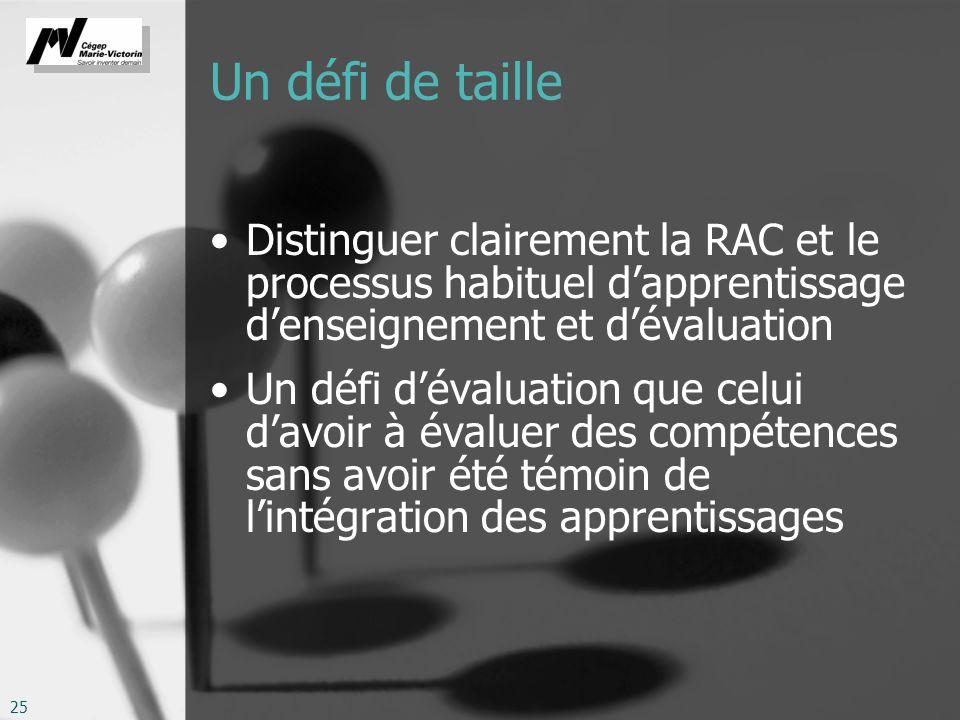 Un défi de taille Distinguer clairement la RAC et le processus habituel d'apprentissage d'enseignement et d'évaluation.