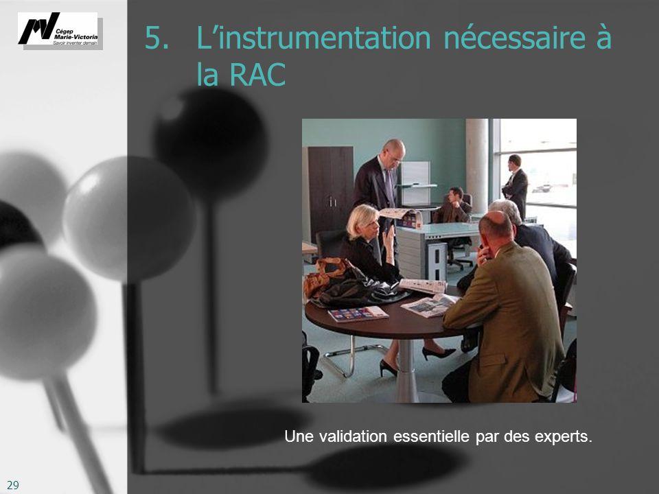 5. L'instrumentation nécessaire à la RAC