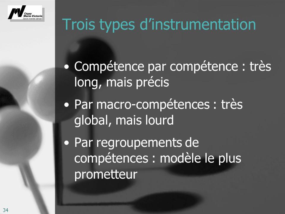 Trois types d'instrumentation