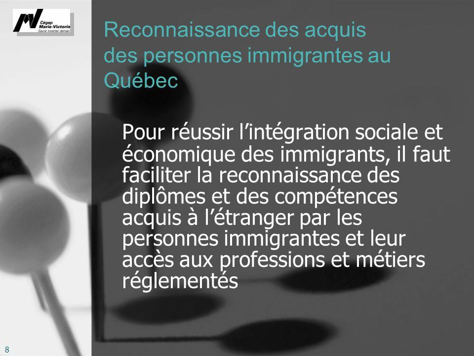 Reconnaissance des acquis des personnes immigrantes au Québec