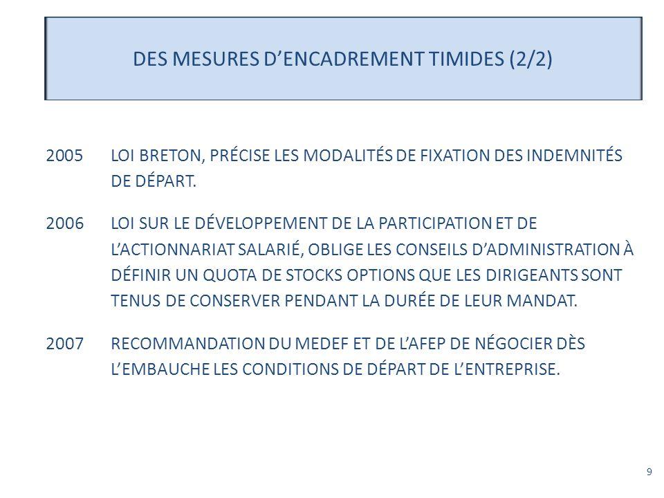 DES MESURES D'ENCADREMENT TIMIDES (2/2)