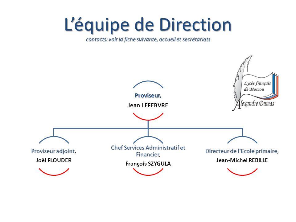 L'équipe de Direction contacts: voir la fiche suivante, accueil et secrétariats