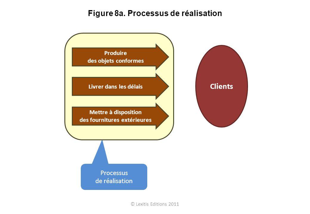 Figure 8a. Processus de réalisation