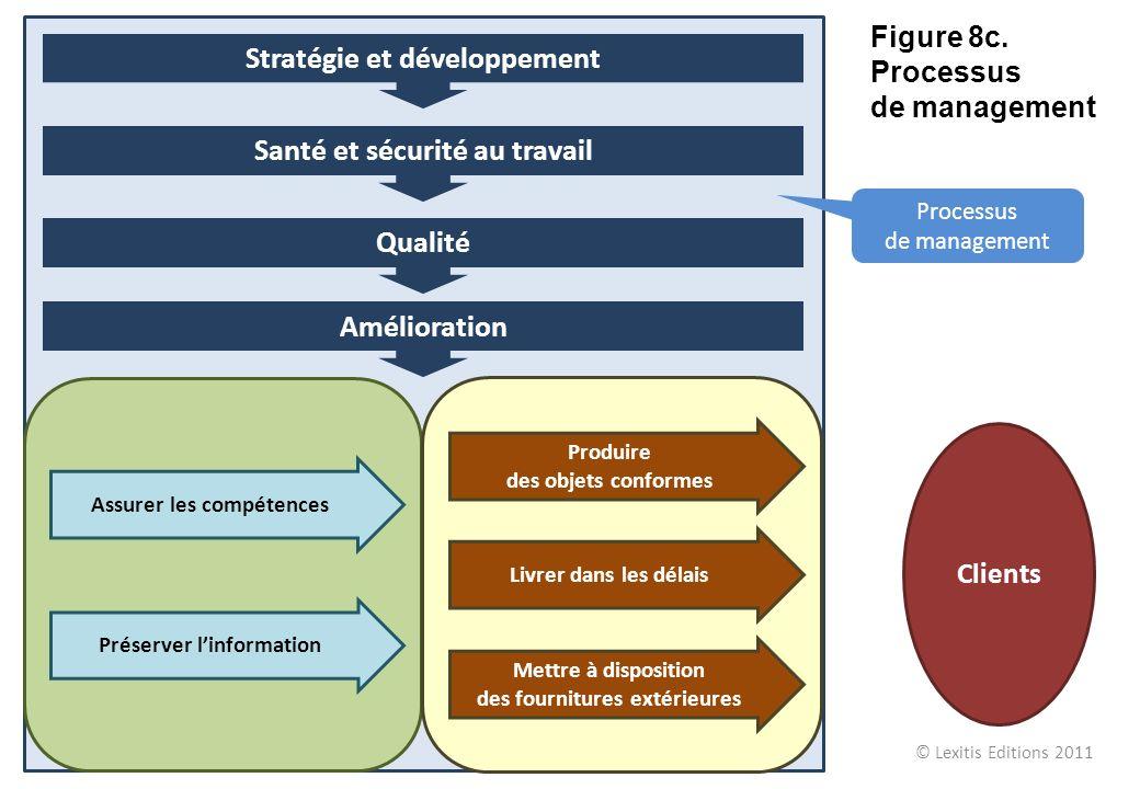 Santé et sécurité au travail Stratégie et développement