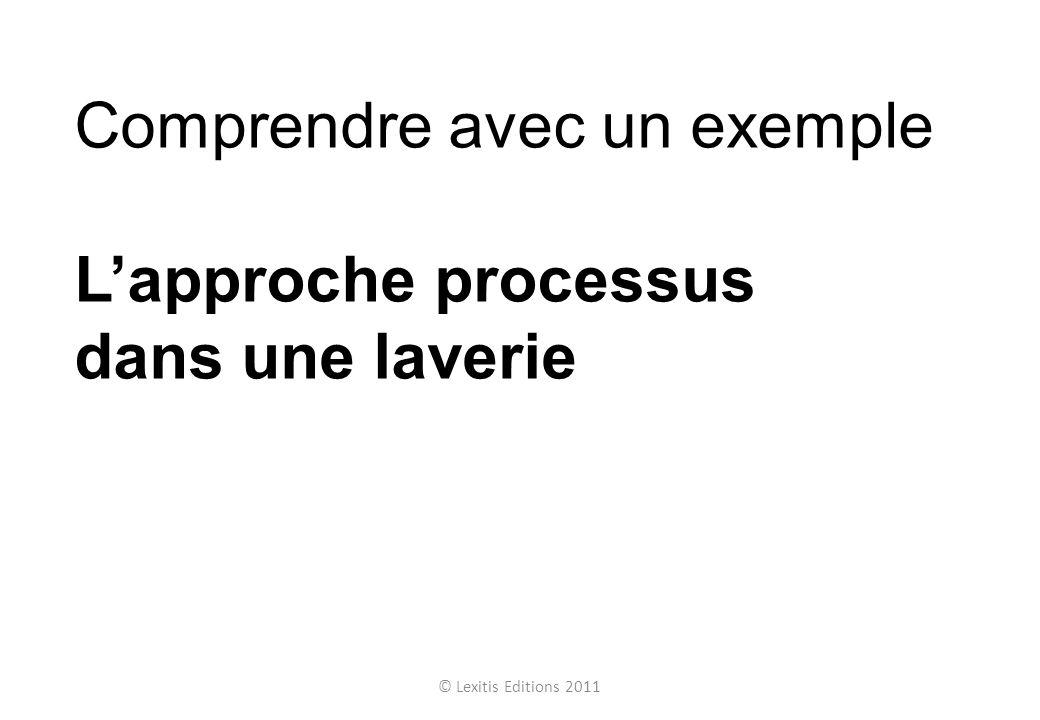 Comprendre avec un exemple L'approche processus dans une laverie