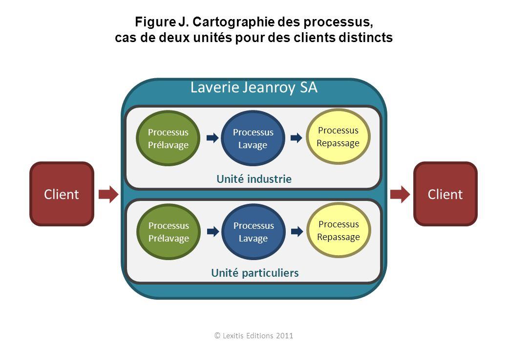 Laverie Jeanroy SA Client