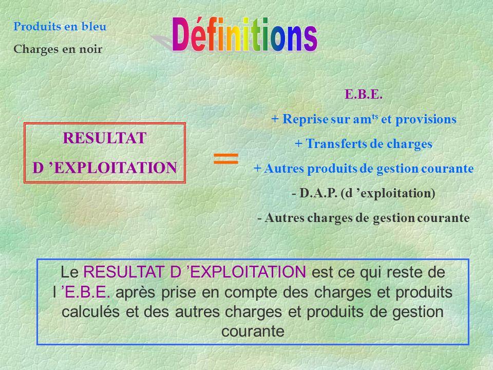 = Définitions RESULTAT D 'EXPLOITATION