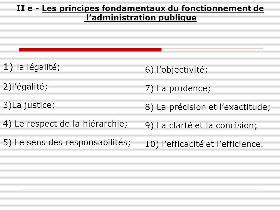 1) la légalité; 6) l'objectivité; 2)l'égalité; 7) La prudence;