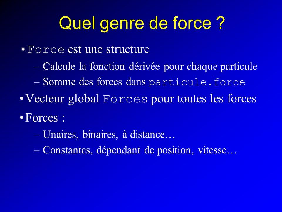 Quel genre de force Force est une structure