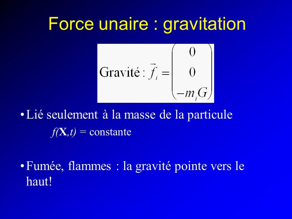 Force unaire : gravitation
