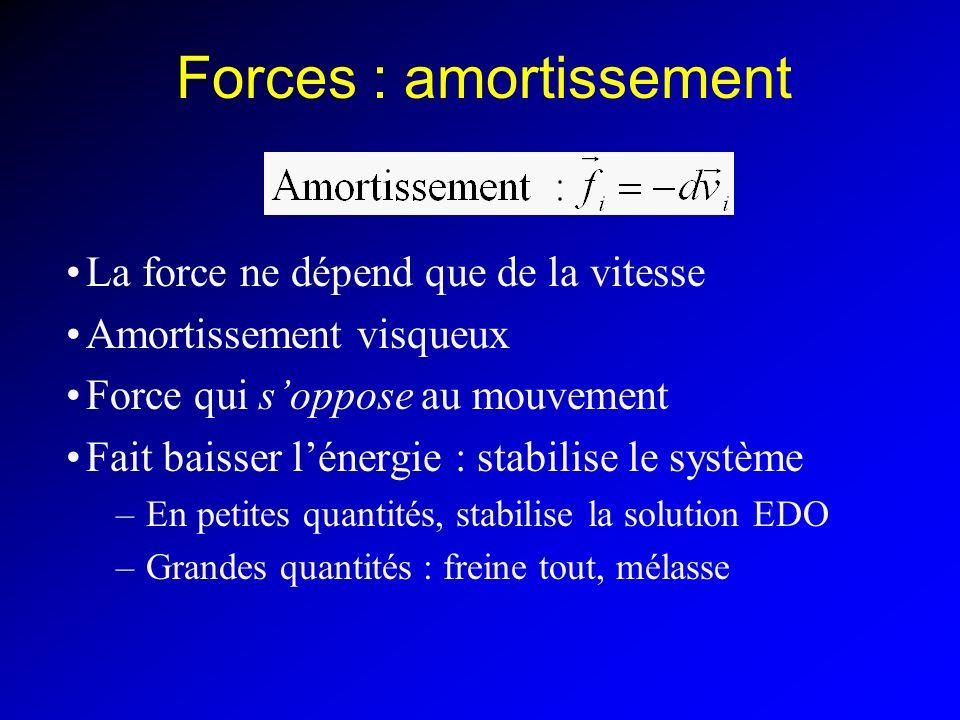 Forces : amortissement